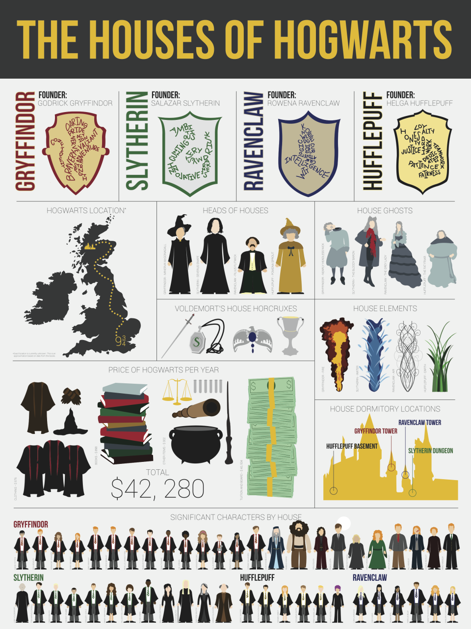 Harry.Potter.Infographic