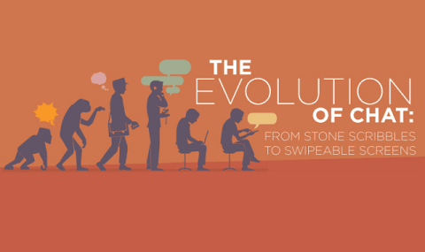 the impact of technology in the evolution of education