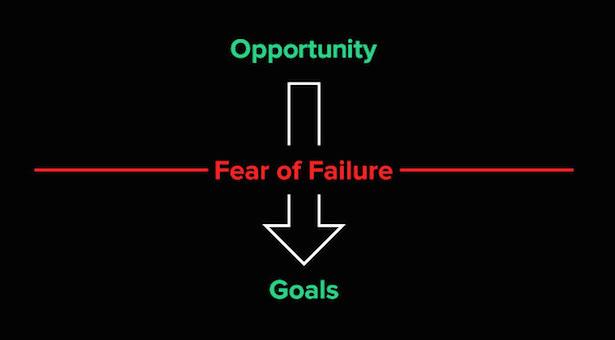 essay fear of failure