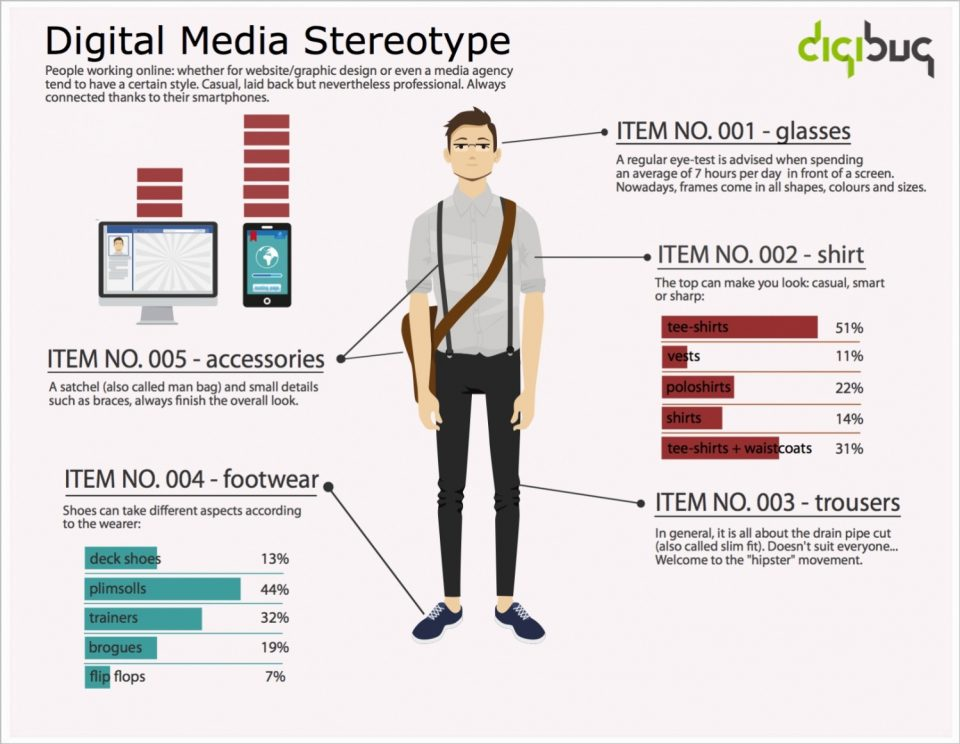 a review of stereotyping in media Stereotypes in the media stereotypes play an important role in today's society and particularly in propaganda according to the webster's dictionary stereotyping is defined as a fixed conventional notion or conception of an individual or group of people, heldby a number of people.